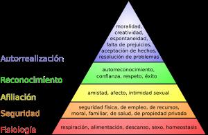 2000px-Pirámide_de_Maslow.svg